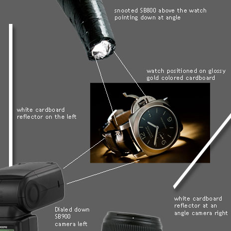 DIY snoot lighting setup diagram